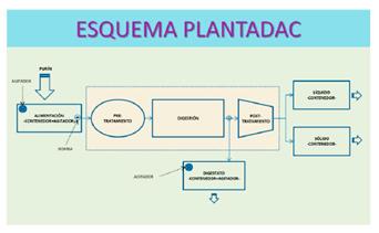 content_Plantadac01